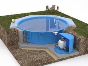 круглый пластиковый бассейн цена